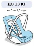 Автокресло (автолюлька-переноска) для малышей до 13 кг и до 1,5 лет, группа 0+ Babyways