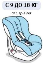 Автокресло для детей от 9 до 18 кг и до 4 лет, группа 1 - Babyways