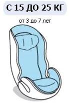 Автокресло для дошколят от 15 до 25 кг и до 7 лет, группа 2 - Babyways